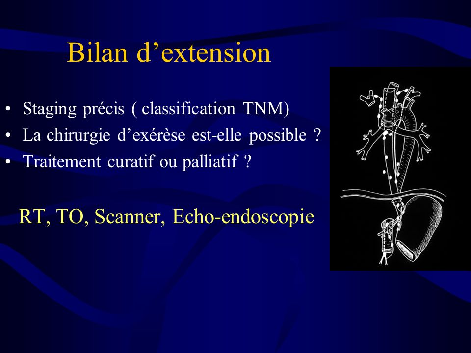 Bilan dextension Staging précis ( classification TNM) La chirurgie dexérèse est-elle possible ? Traitement curatif ou palliatif ? RT, TO, Scanner, Ech