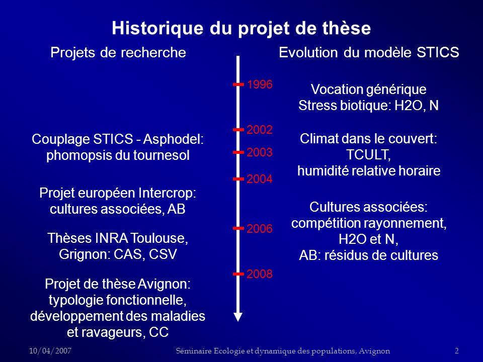 10/04/20072 Historique du projet de thèse Projets de rechercheEvolution du modèle STICS 2002 1996 Vocation générique Stress biotique: H2O, N 2008 Proj
