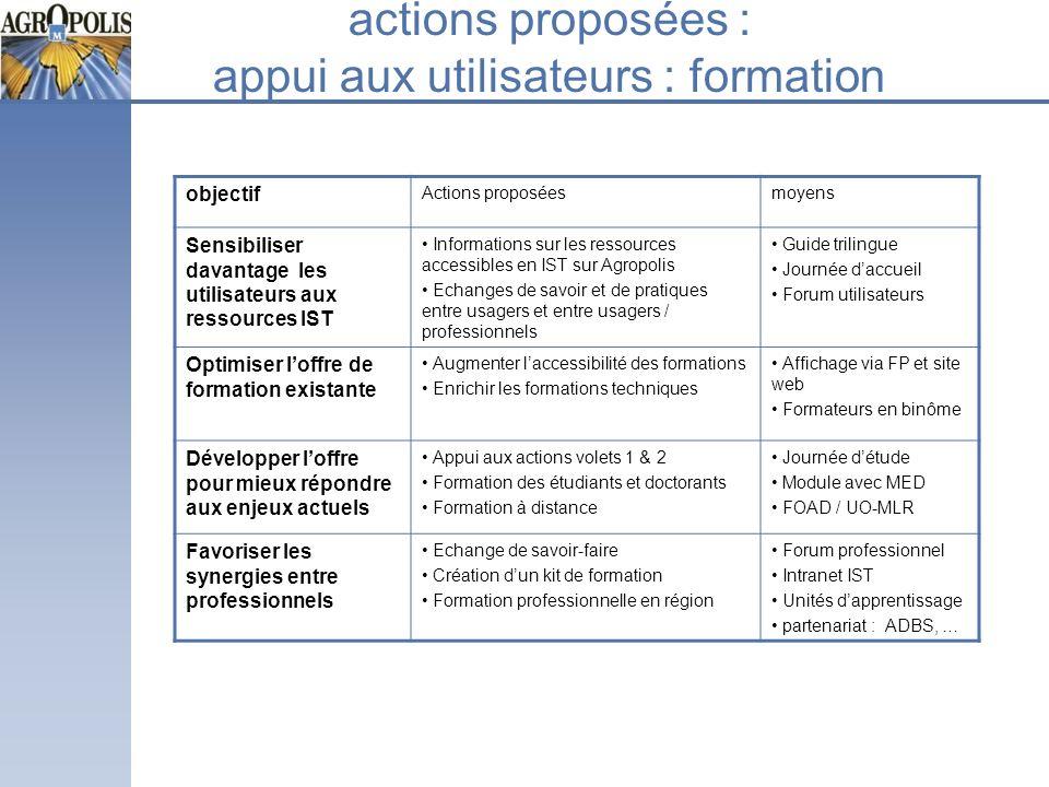 actions proposées : appui aux utilisateurs : formation objectif Actions proposéesmoyens Sensibiliser davantage les utilisateurs aux ressources IST Inf