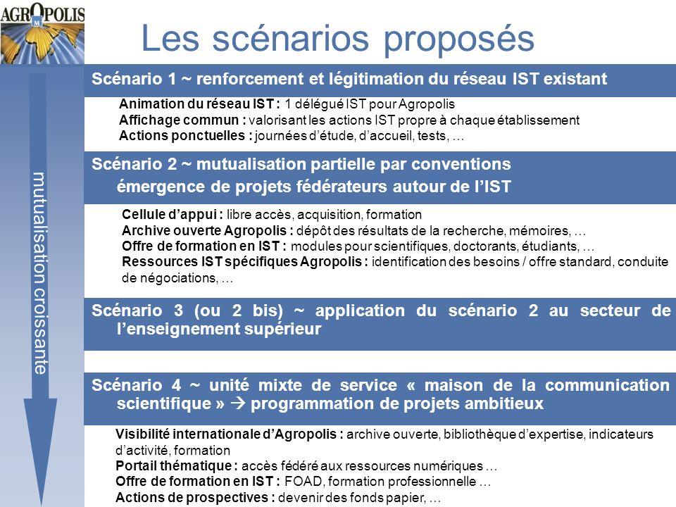 Les scénarios proposés Scénario 1 ~ renforcement et légitimation du réseau IST existant Animation du réseau IST : 1 délégué IST pour Agropolis Afficha