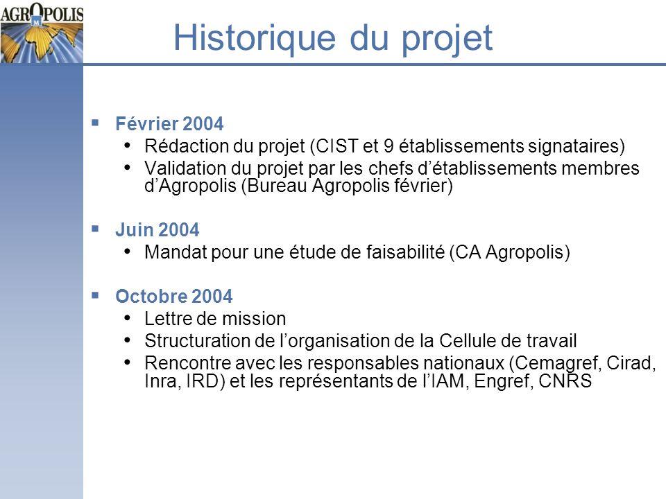 Historique du projet Février 2004 Rédaction du projet (CIST et 9 établissements signataires) Validation du projet par les chefs détablissements membre