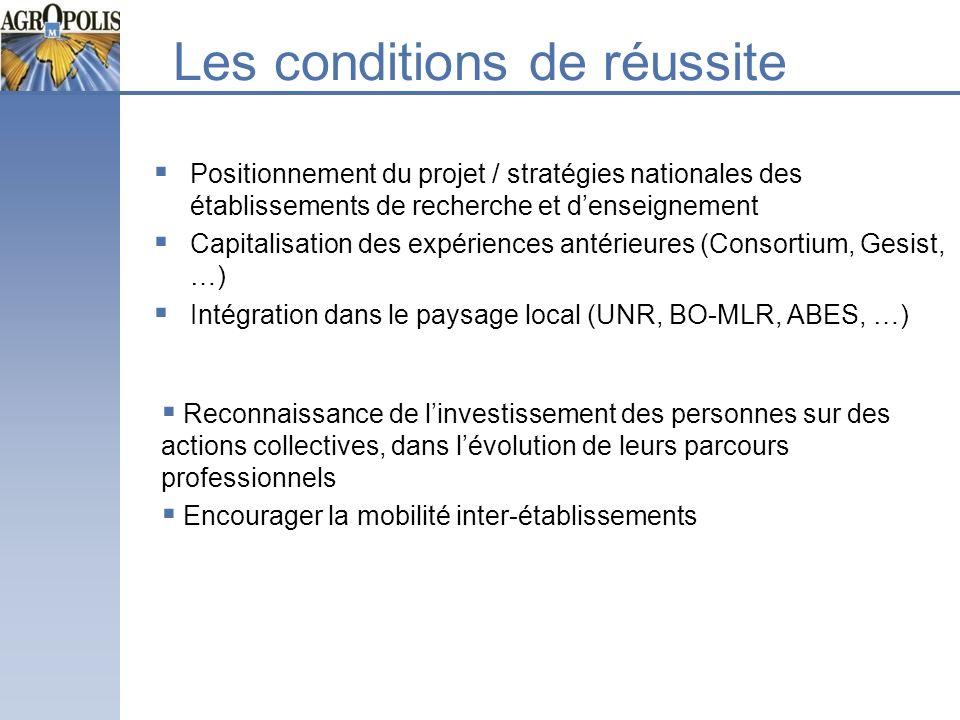 Les conditions de réussite Positionnement du projet / stratégies nationales des établissements de recherche et denseignement Capitalisation des expéri