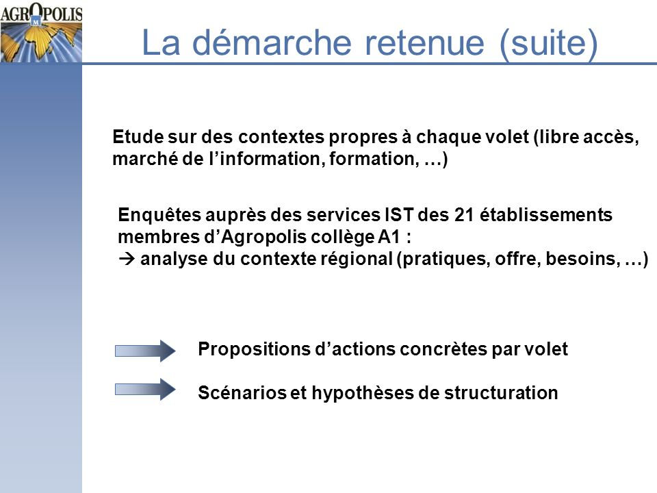 La démarche retenue (suite) Etude sur des contextes propres à chaque volet (libre accès, marché de linformation, formation, …) Enquêtes auprès des ser