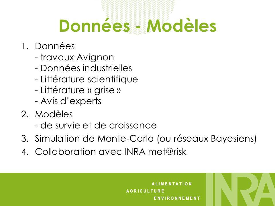 A L I M E N T A T I O N A G R I C U L T U R E E N V I R O N N E M E N T 1.Données - travaux Avignon - Données industrielles - Littérature scientifique