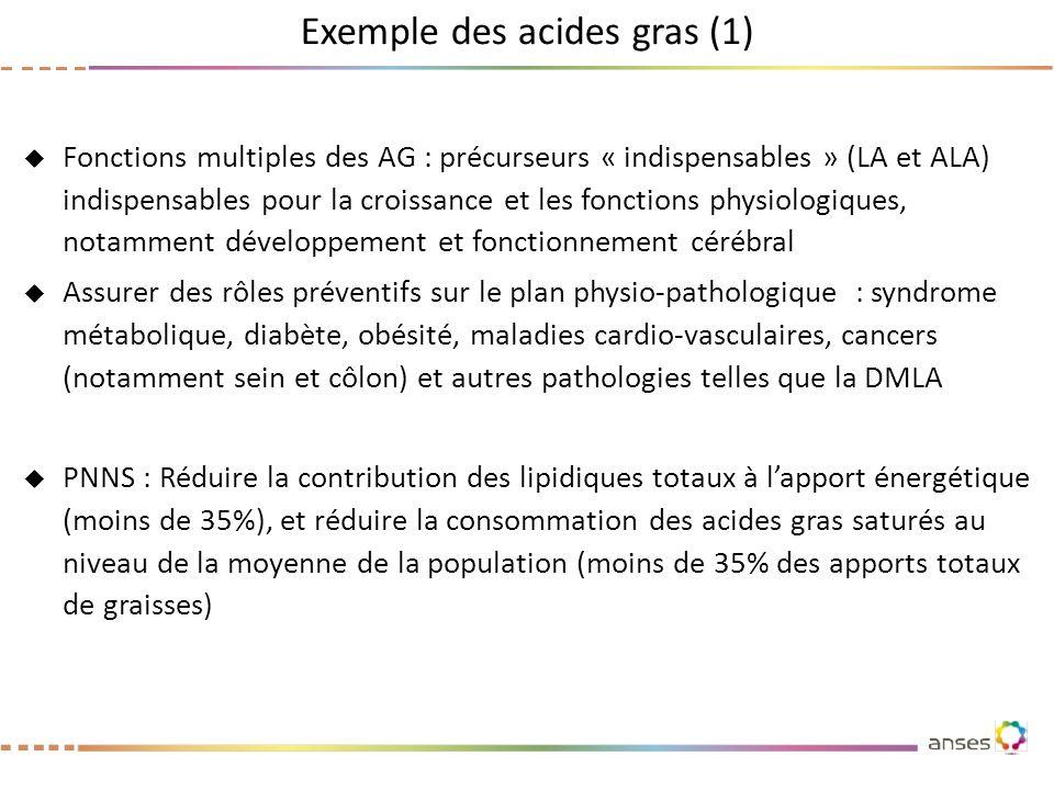 Exemple des acides gras (1) Fonctions multiples des AG : précurseurs « indispensables » (LA et ALA) indispensables pour la croissance et les fonctions