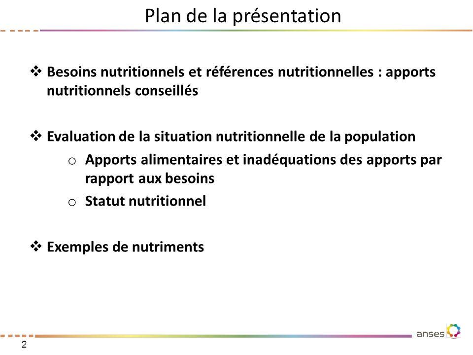 Plan de la présentation Besoins nutritionnels et références nutritionnelles : apports nutritionnels conseillés Evaluation de la situation nutritionnel