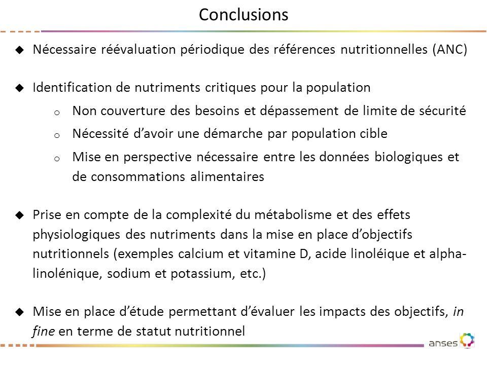 Conclusions Nécessaire réévaluation périodique des références nutritionnelles (ANC) Identification de nutriments critiques pour la population o Non co
