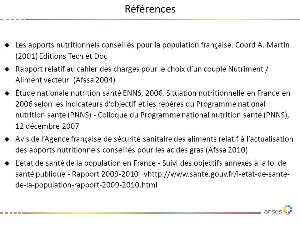 Références Les apports nutritionnels conseillés pour la population française. Coord A. Martin (2001) Editions Tech et Doc Rapport relatif au cahier de