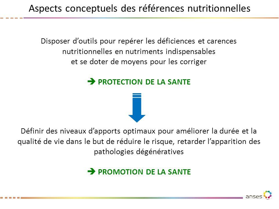 Aspects conceptuels des références nutritionnelles Disposer doutils pour repérer les déficiences et carences nutritionnelles en nutriments indispensab