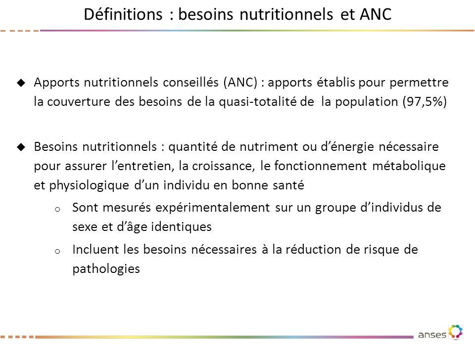Exemple des acides gras (2) BESOINS PHYSIO- LOGIQUES * PREVENTION DU RISQUE Pathologies cardiovascu- laires Syndrome métabolique- diabète-obésité Cancers : sein et colon** Pathologies neuro- psychiques Autres pathologies : DMLA*** ANC 2010 lipides totaux_a_a 35-40 b 30-40 c 35-4035-40 d <40 35-40 AGPI AG indispensables 18 :2 n-6252e2e 2e2e 2 e <4,5 f 4g4g 18 :3 n-30,81h1h 0,8 e 1g1g 22 :6 n-3 0,125 (250mg) 0,25 (500mg) 0,25 (500mg) 0,25 (500mg) 0,125 (250 mg) AG non indispensables 20 :5 n-3_ 0,125 (250 mg) AGMI et AGS C12, C14, C16 :0 _8____ 8 AGS totaux_12_i_i __ C18 :1_20_-__ 15-20 Autres AG non indispensables j ______ _j_j