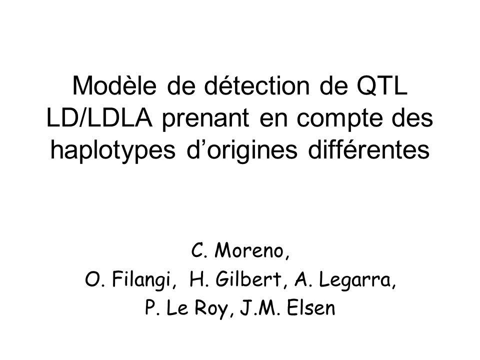 Modèle de détection de QTL LD/LDLA prenant en compte des haplotypes dorigines différentes C. Moreno, O. Filangi, H. Gilbert, A. Legarra, P. Le Roy, J.
