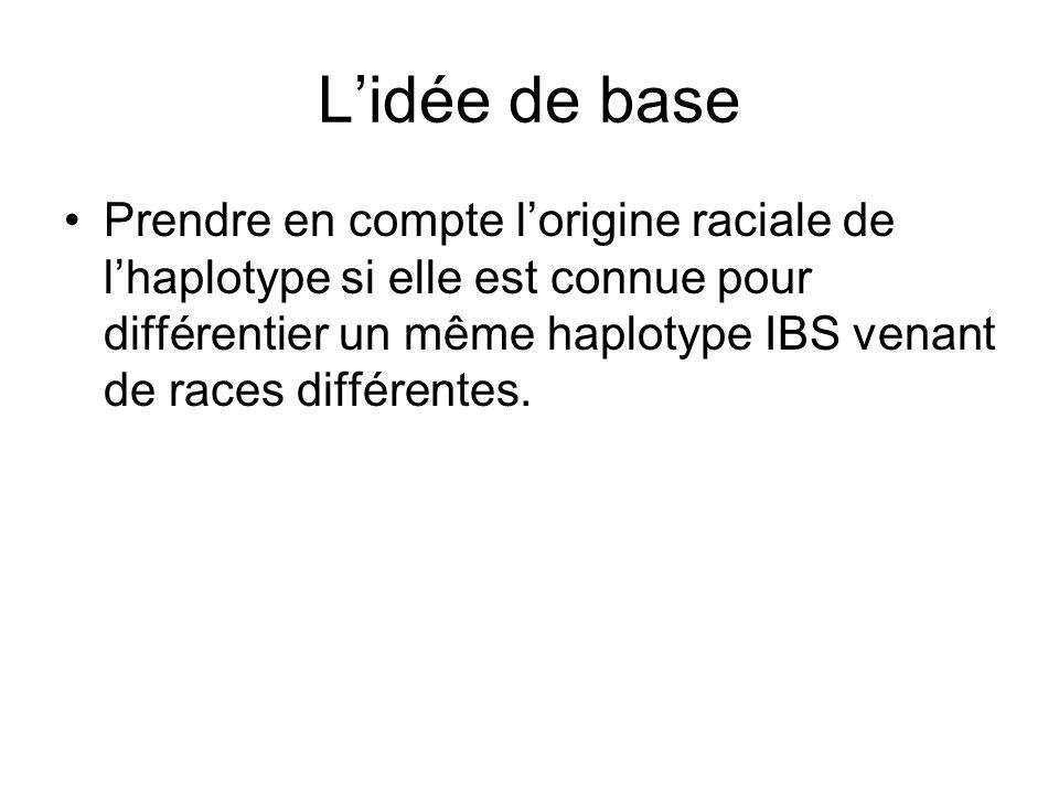Lidée de base Prendre en compte lorigine raciale de lhaplotype si elle est connue pour différentier un même haplotype IBS venant de races différentes.