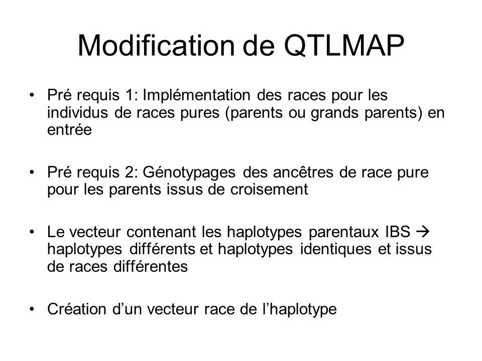 Modification de QTLMAP Pré requis 1: Implémentation des races pour les individus de races pures (parents ou grands parents) en entrée Pré requis 2: Gé