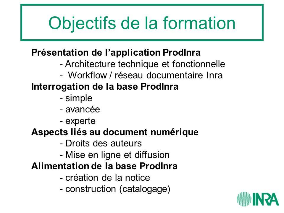 Présentation de lapplication ProdInra - Architecture technique et fonctionnelle - Workflow / réseau documentaire Inra Interrogation de la base ProdInr