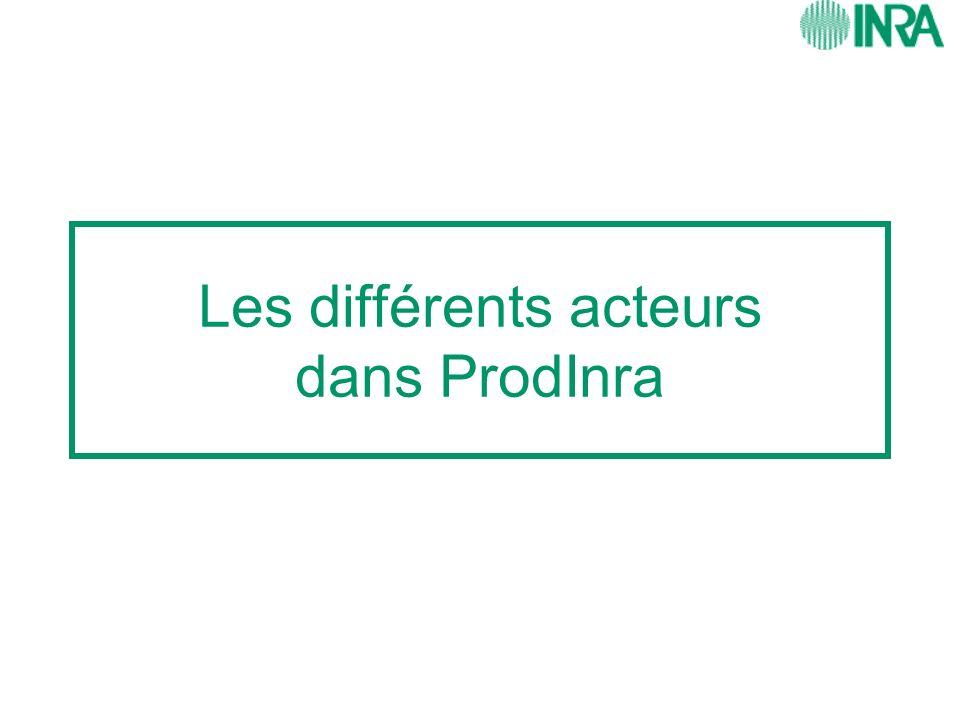 Les différents acteurs dans ProdInra