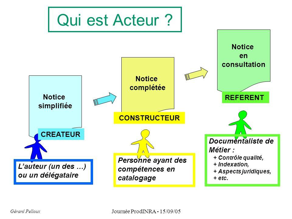 Qui est Acteur ? Notice en consultation REFERENT Notice simplifiée Lauteur (un des …) ou un délégataire Notice complétée Personne ayant des compétence