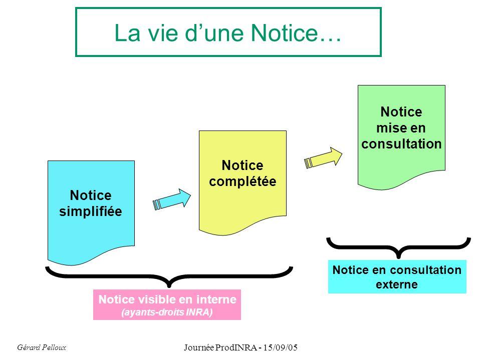 La vie dune Notice… Notice simplifiée Notice complétée Notice mise en consultation Gérard Pelloux Journée ProdINRA - 15/09/05 Notice en consultation e
