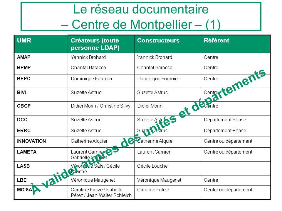 Le réseau documentaire – Centre de Montpellier – (1) UMRCréateurs (toute personne LDAP) ConstructeursRéférent AMAPYannick Brohard Centre BPMPChantal B