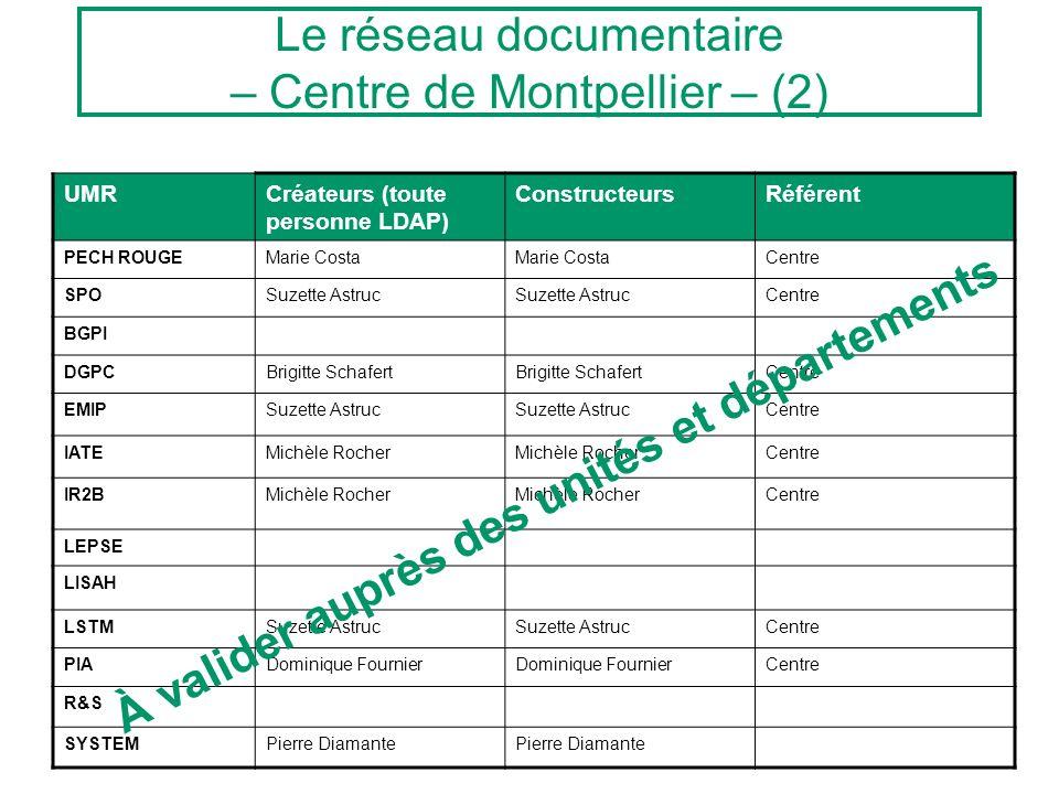 Le réseau documentaire – Centre de Montpellier – (2) UMRCréateurs (toute personne LDAP) ConstructeursRéférent PECH ROUGEMarie Costa Centre SPOSuzette