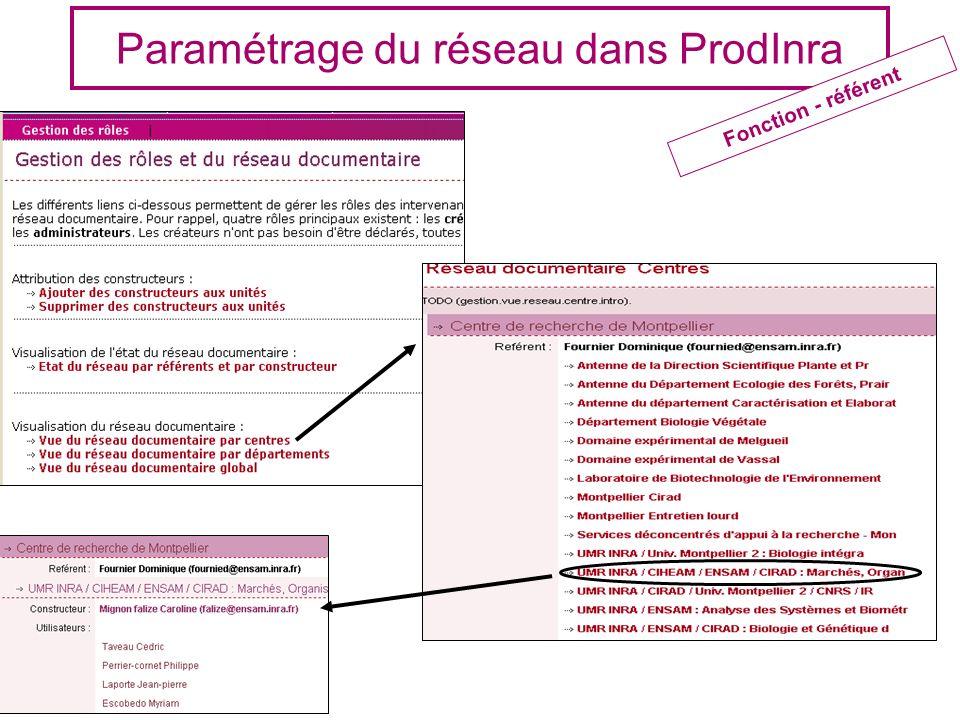 Paramétrage du réseau dans ProdInra Fonction - référent