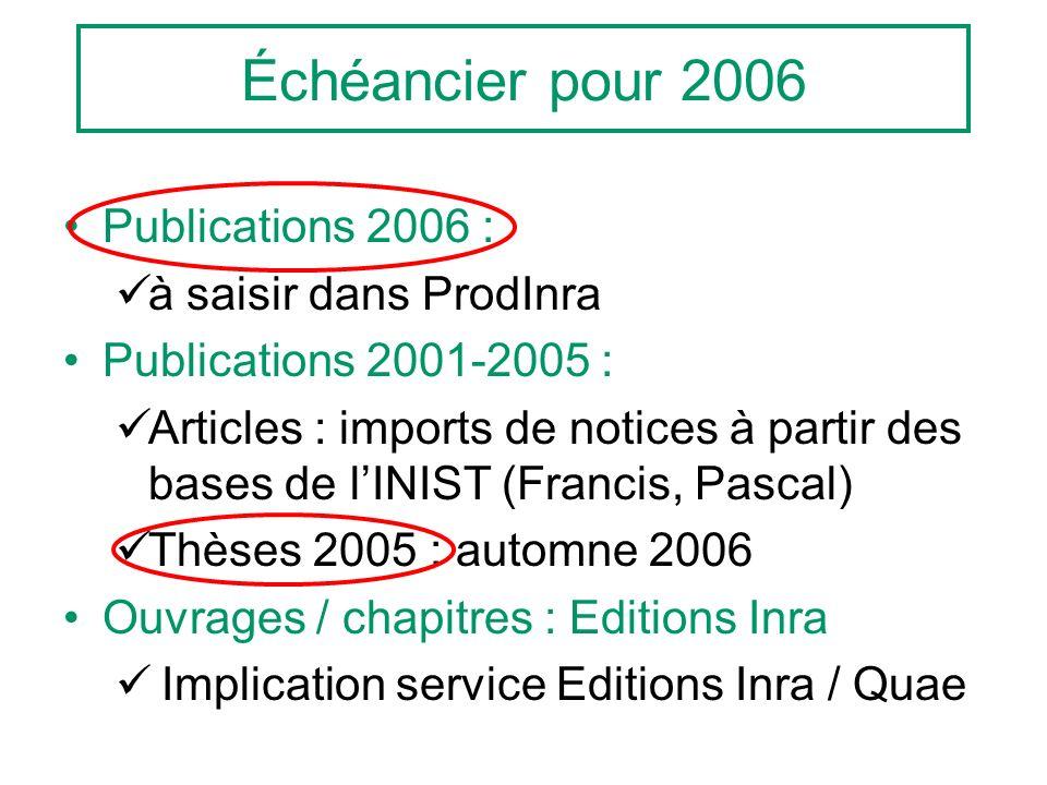 Échéancier pour 2006 Publications 2006 : à saisir dans ProdInra Publications 2001-2005 : Articles : imports de notices à partir des bases de lINIST (F