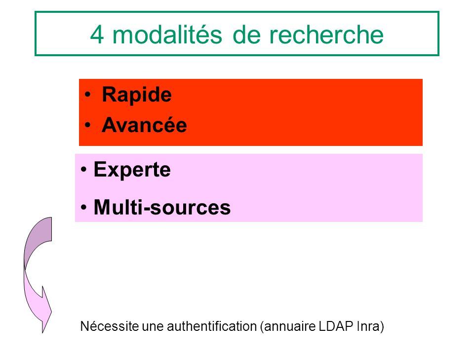 4 modalités de recherche Rapide Avancée Experte Multi-sources Nécessite une authentification (annuaire LDAP Inra)