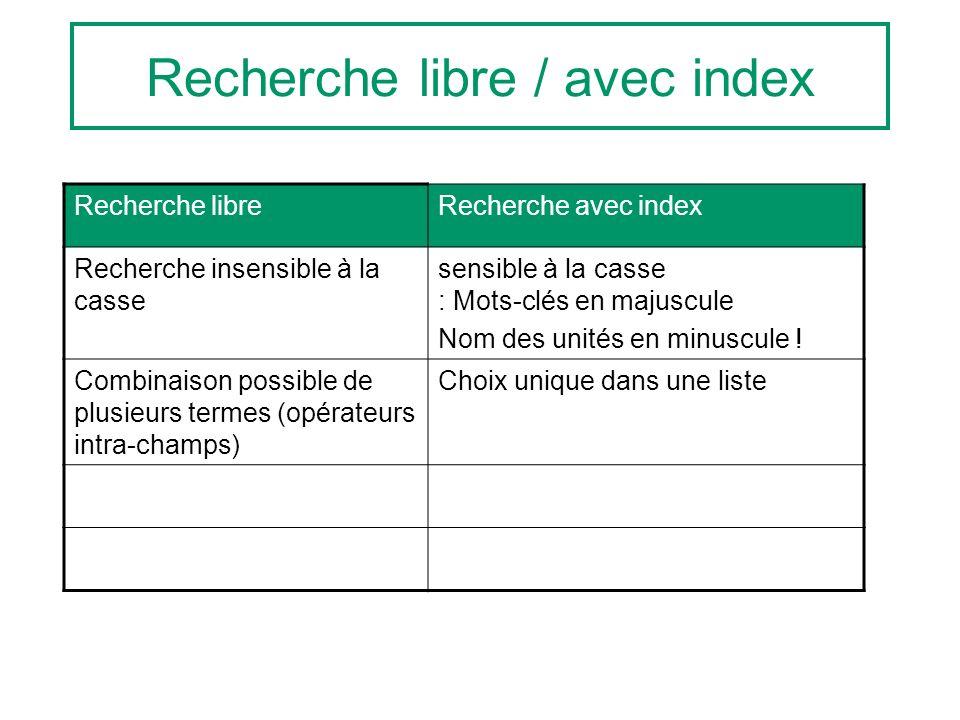 Recherche libre / avec index Recherche libreRecherche avec index Recherche insensible à la casse sensible à la casse : Mots-clés en majuscule Nom des