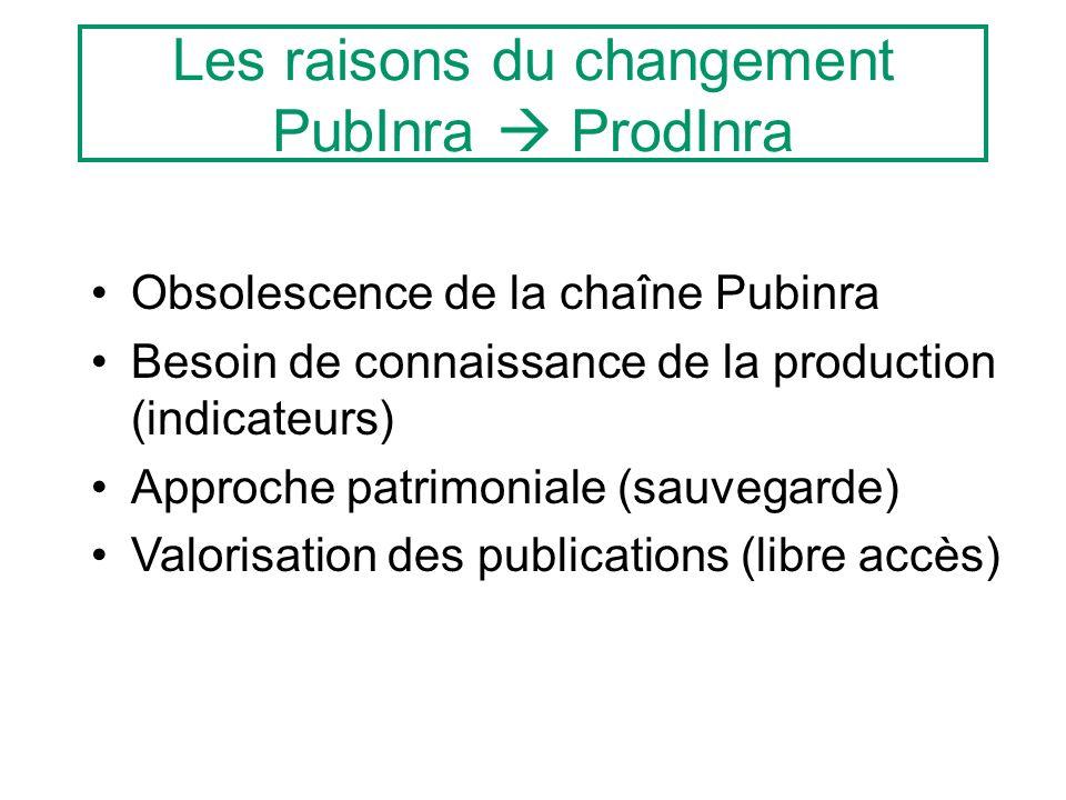 Les raisons du changement PubInra ProdInra Obsolescence de la chaîne Pubinra Besoin de connaissance de la production (indicateurs) Approche patrimoniale (sauvegarde) Valorisation des publications (libre accès)