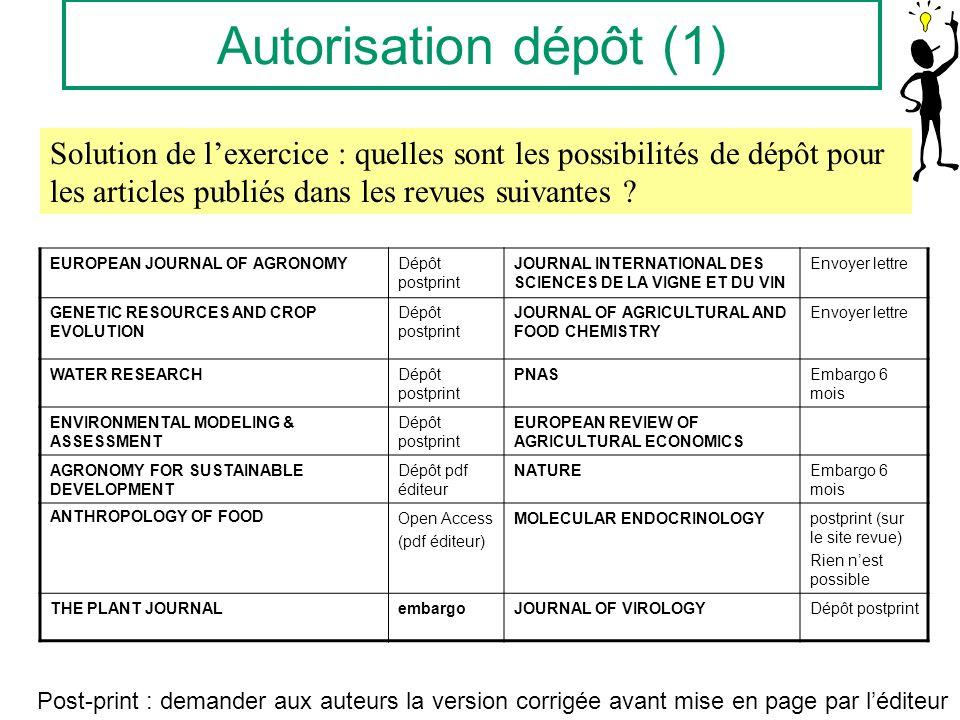 Autorisation dépôt (1) Solution de lexercice : quelles sont les possibilités de dépôt pour les articles publiés dans les revues suivantes ? EUROPEAN J