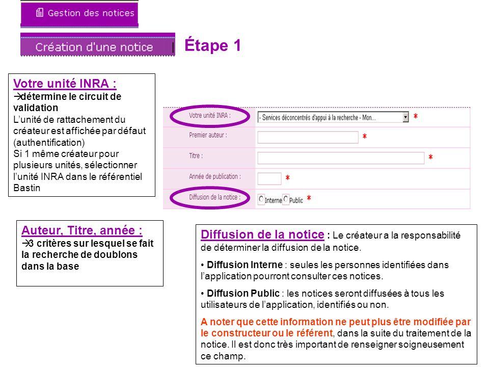 Étape 1 Votre unité INRA : détermine le circuit de validation Lunité de rattachement du créateur est affichée par défaut (authentification) Si 1 même