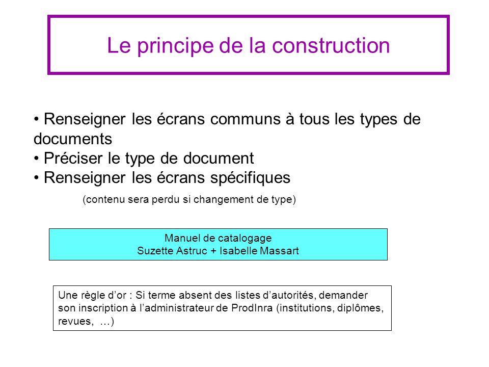 Le principe de la construction Renseigner les écrans communs à tous les types de documents Préciser le type de document Renseigner les écrans spécifiq