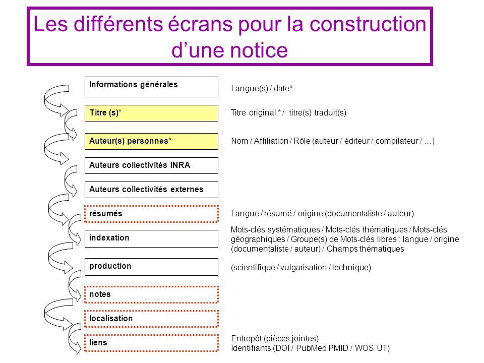 Les différents écrans pour la construction dune notice Titre (s)* Informations générales Auteur(s) personnes* notes indexation résumés liens productio
