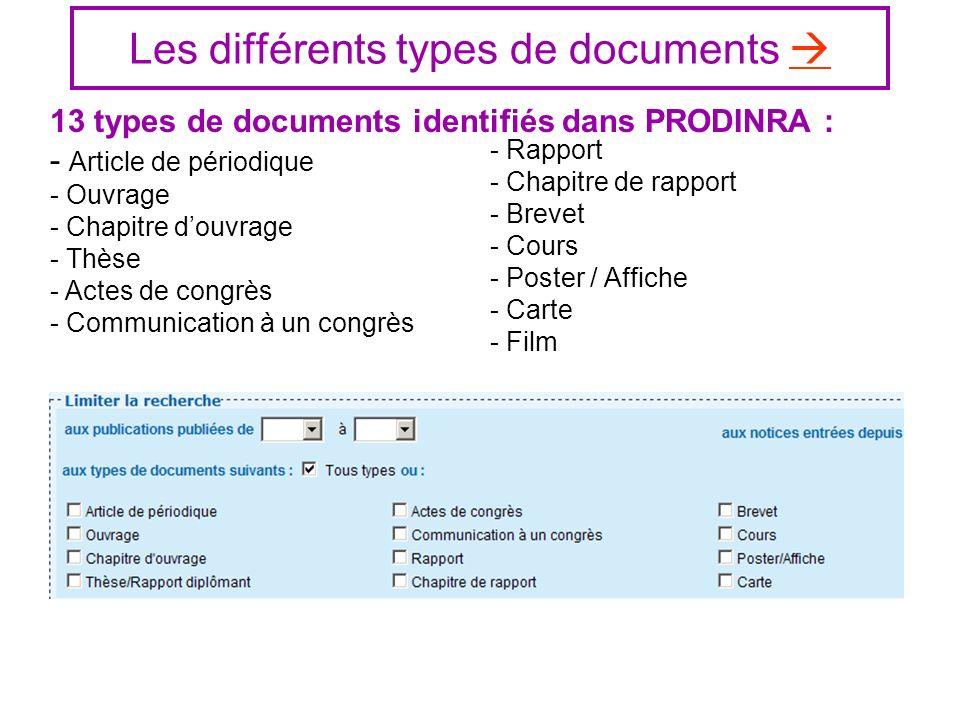 Les différents types de documents 13 types de documents identifiés dans PRODINRA : - Article de périodique - Ouvrage - Chapitre douvrage - Thèse - Act