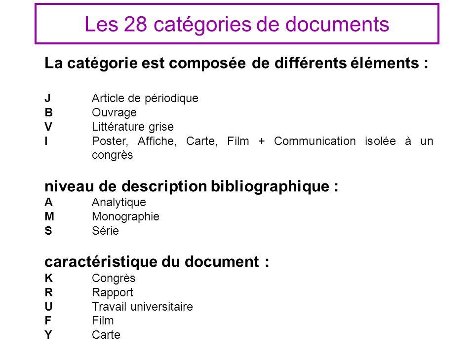 Les 28 catégories de documents La catégorie est composée de différents éléments : JArticle de périodique BOuvrage VLittérature grise IPoster, Affiche,