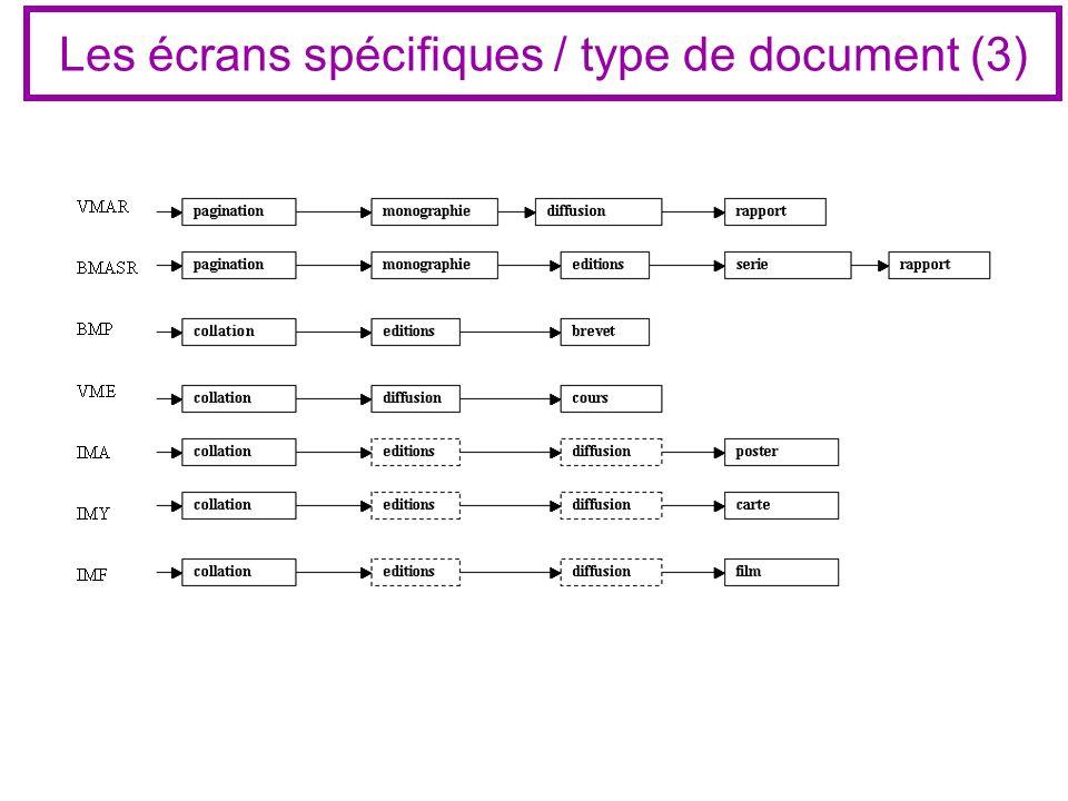 Les écrans spécifiques / type de document (3)