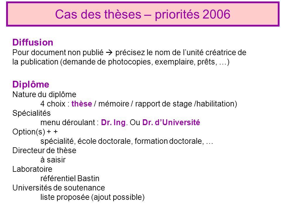 Cas des thèses – priorités 2006 Diffusion Pour document non publié précisez le nom de lunité créatrice de la publication (demande de photocopies, exem