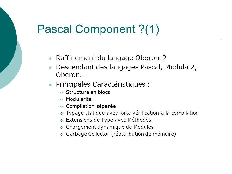 Pascal Component ?(1) Raffinement du langage Oberon-2 Descendant des langages Pascal, Modula 2, Oberon. Principales Caractéristiques : Structure en bl