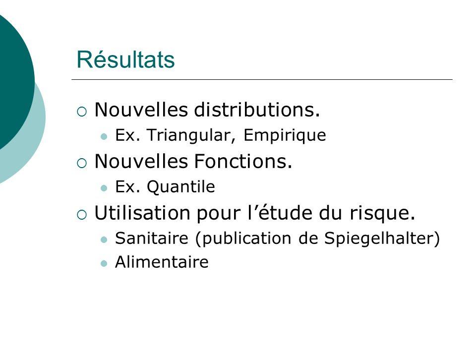 Résultats Nouvelles distributions. Ex. Triangular, Empirique Nouvelles Fonctions. Ex. Quantile Utilisation pour létude du risque. Sanitaire (publicati