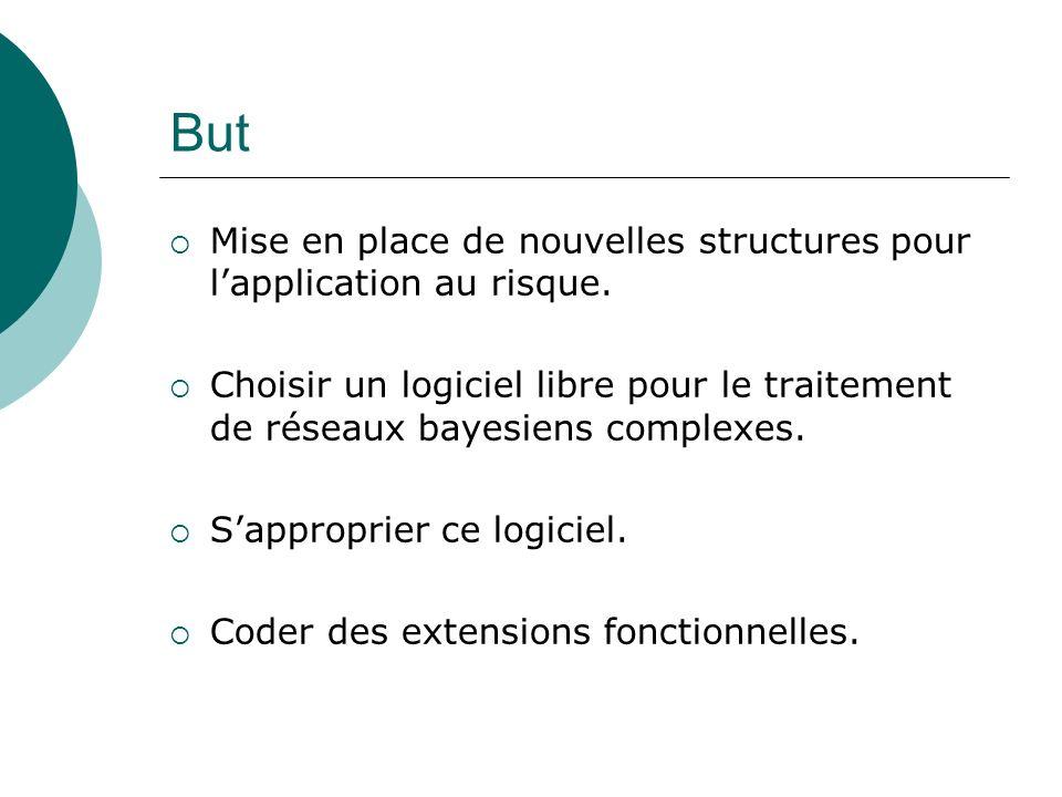 Introduction sur lapproche bayesienne Théorie qui repose sur la formule de Bayes.