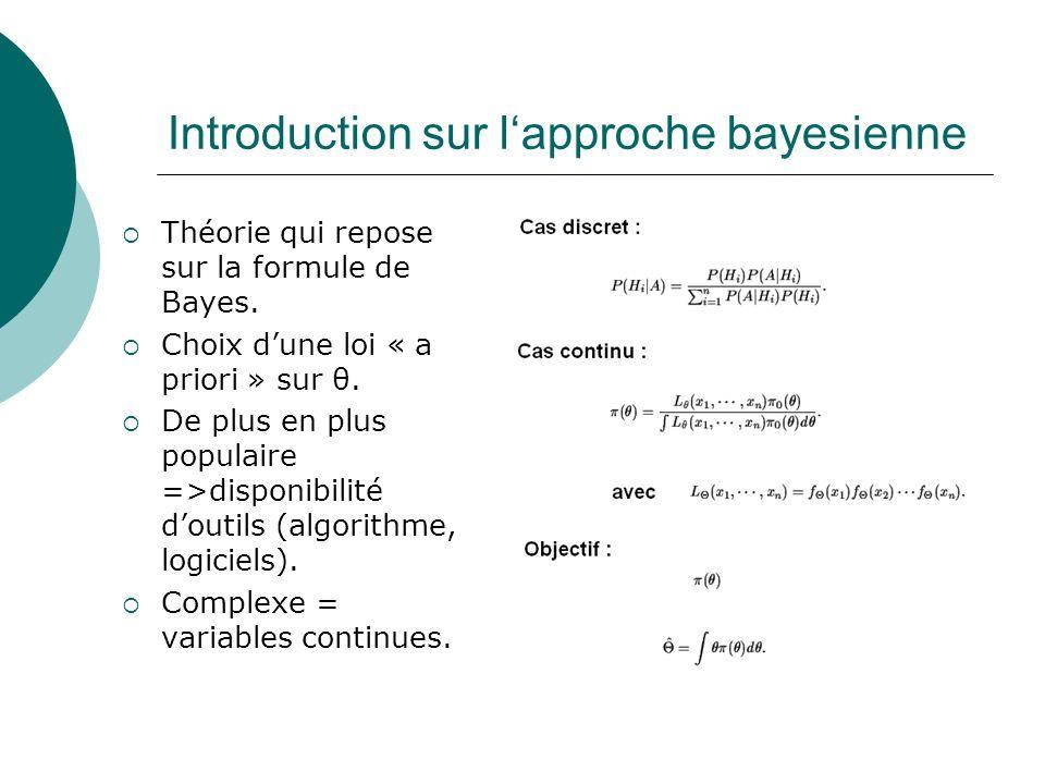 Algorithmes Stochastiques Méthodes de rejet fondée sur un calcul de probabilité.