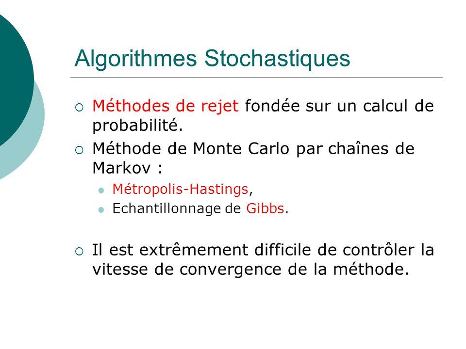 Algorithmes Stochastiques Méthodes de rejet fondée sur un calcul de probabilité. Méthode de Monte Carlo par chaînes de Markov : Métropolis-Hastings, E