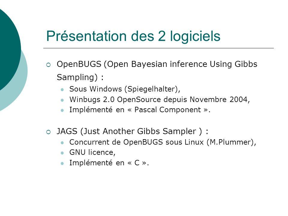 Présentation des 2 logiciels OpenBUGS (Open Bayesian inference Using Gibbs Sampling) : Sous Windows (Spiegelhalter), Winbugs 2.0 OpenSource depuis Nov