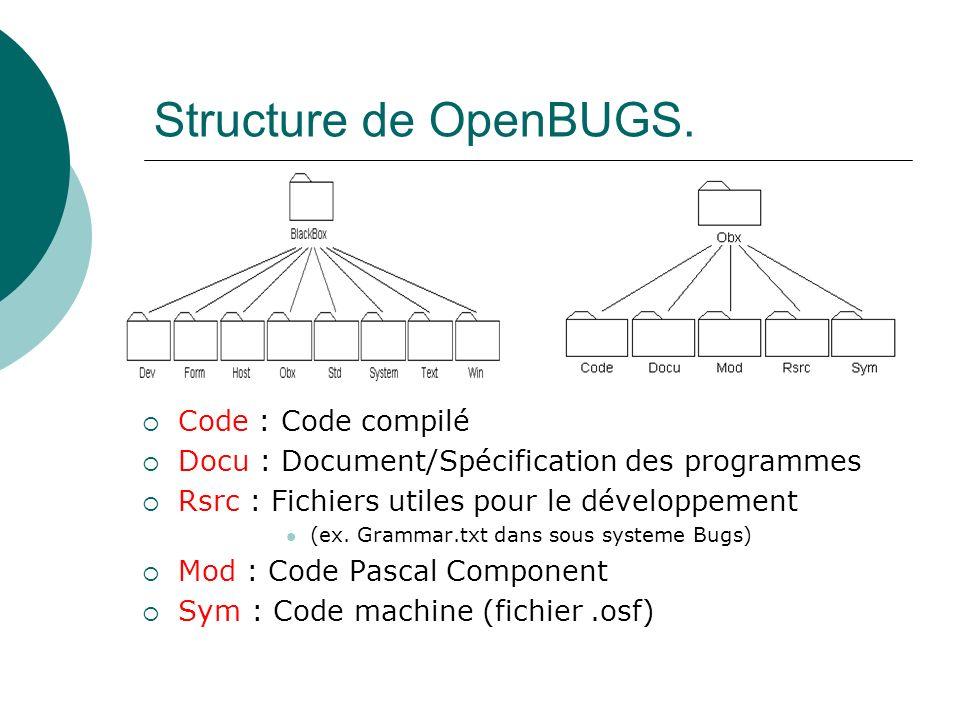 Structure de OpenBUGS. Code : Code compilé Docu : Document/Spécification des programmes Rsrc : Fichiers utiles pour le développement (ex. Grammar.txt