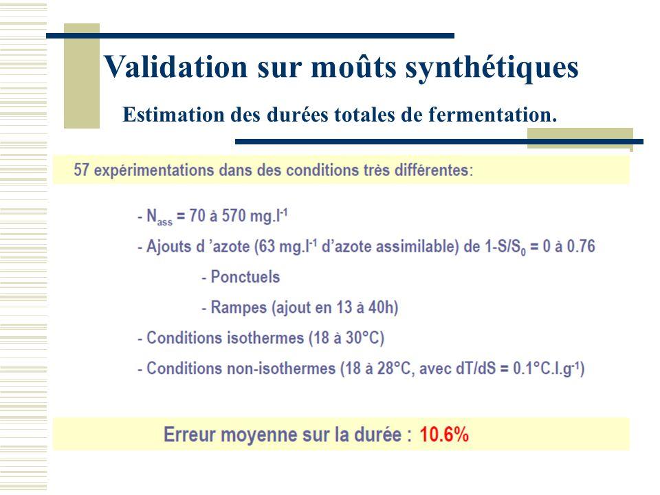 Validation sur moûts synthétiques Estimation des durées totales de fermentation.