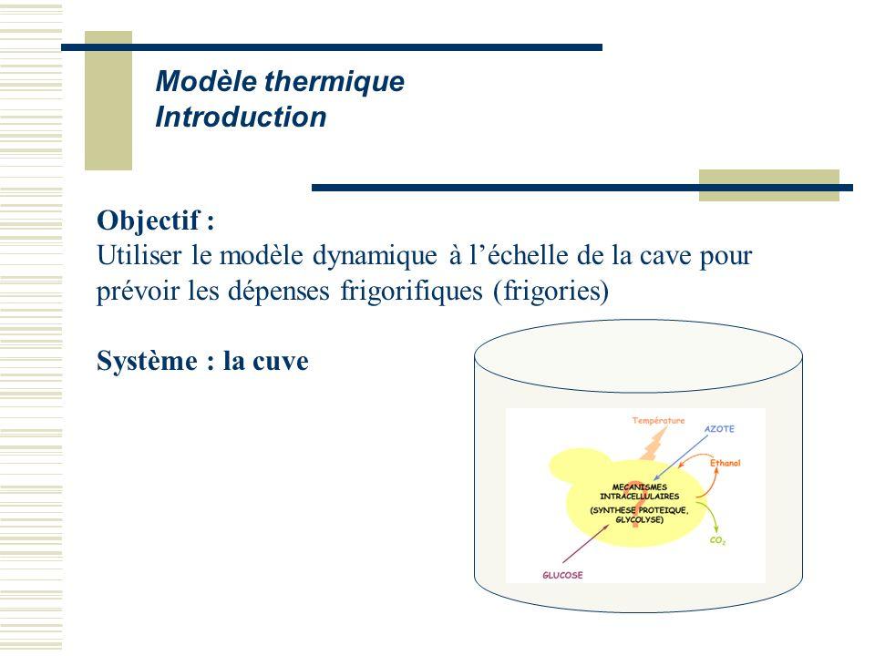 Modèle thermique Introduction Objectif : Utiliser le modèle dynamique à léchelle de la cave pour prévoir les dépenses frigorifiques (frigories) Systèm