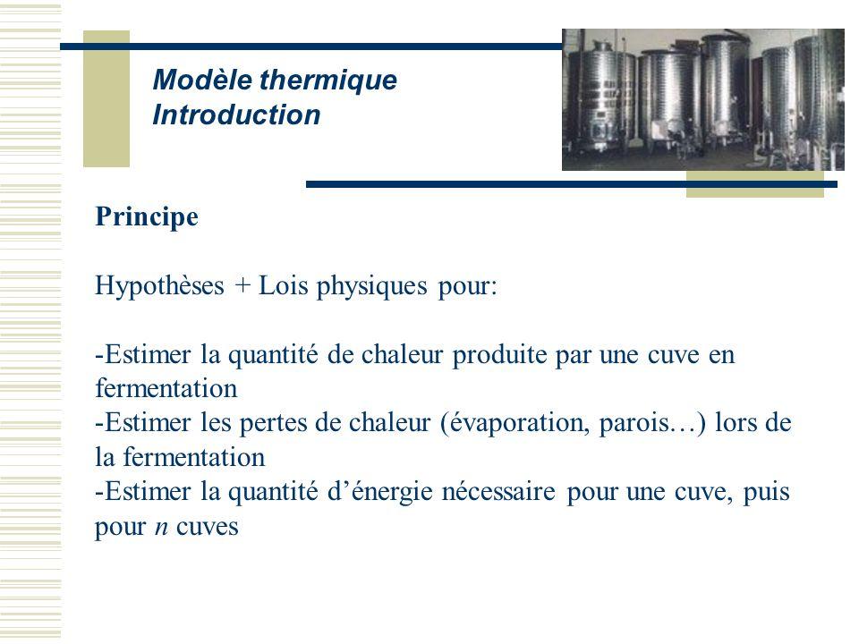Modèle thermique Introduction Principe Hypothèses + Lois physiques pour: -Estimer la quantité de chaleur produite par une cuve en fermentation -Estime
