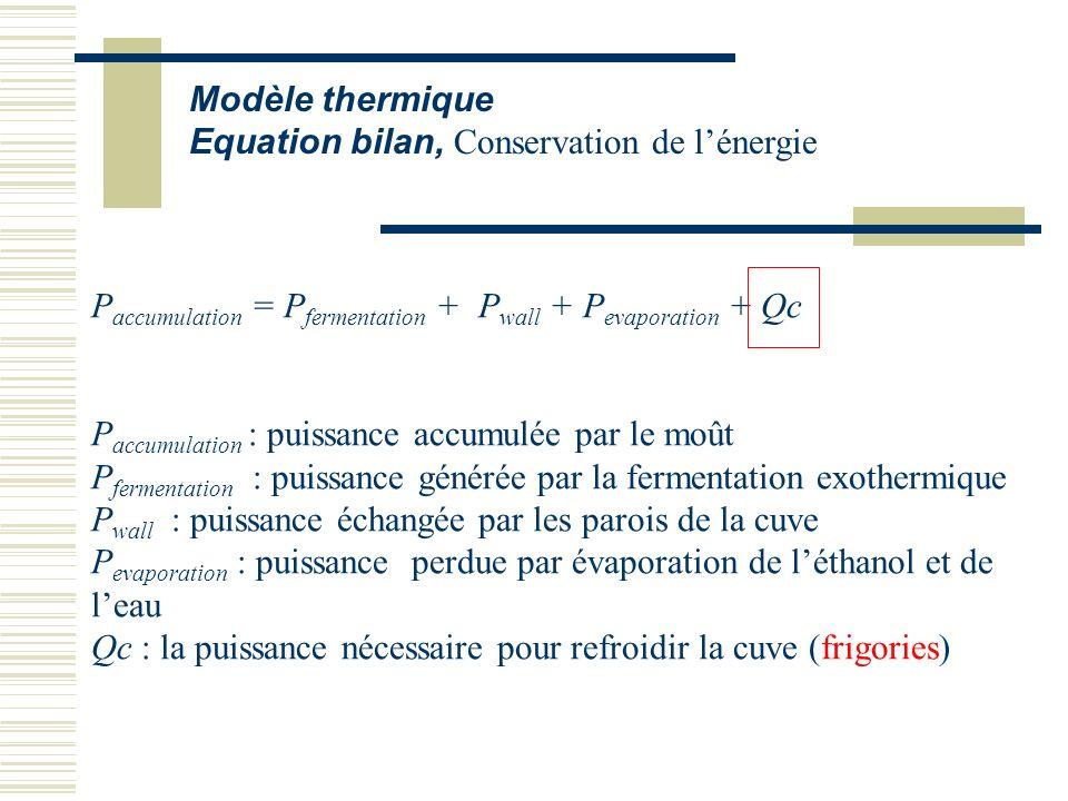 Modèle thermique Equation bilan, Conservation de lénergie P accumulation = P fermentation + P wall + P evaporation + Qc P accumulation : puissance acc