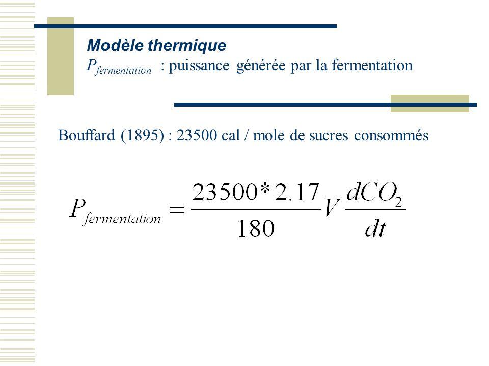 Modèle thermique P fermentation : puissance générée par la fermentation Bouffard (1895) : 23500 cal / mole de sucres consommés