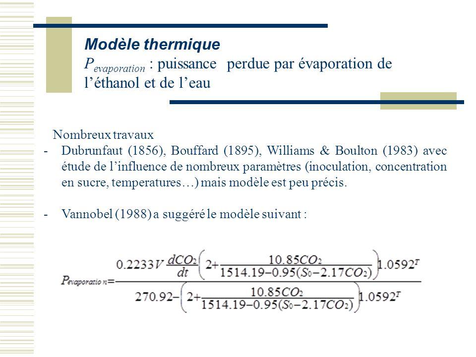 Modèle thermique P evaporation : puissance perdue par évaporation de léthanol et de leau Nombreux travaux -Dubrunfaut (1856), Bouffard (1895), William