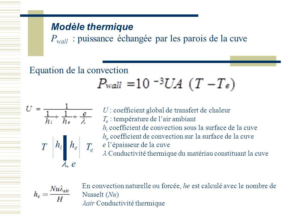 Modèle thermique P wall : puissance échangée par les parois de la cuve Equation de la convection U : coefficient global de transfert de chaleur T e :